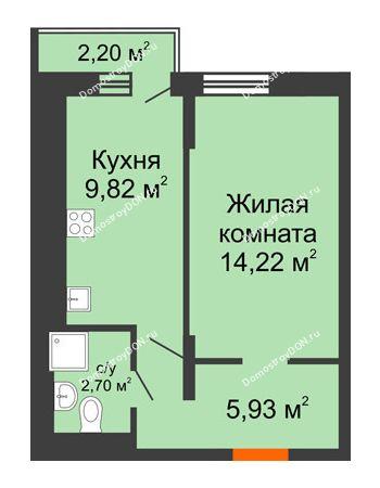 1 комнатная квартира 32,67 м² в ЖК Мечников, дом ул. Таврическая, 4